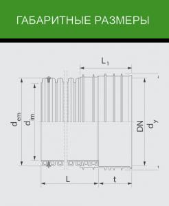 Размеры Трубы Easypipe